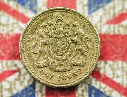 Pound-UK-Flag